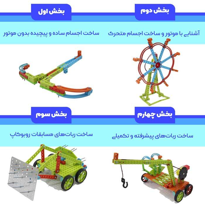 طرح درس آموزش رباتیک برای دانش آموزان