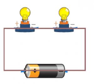 لوازم آزمایش انرژی الکتریکی پایه چهارم دبستان